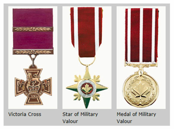 Recipients of canadian military awards and decorations for Awards decoration